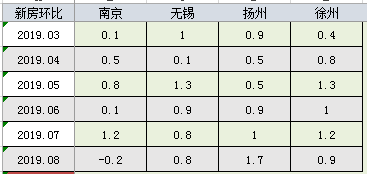 http://garyesegal.com/fangchanshichang/1831002.html