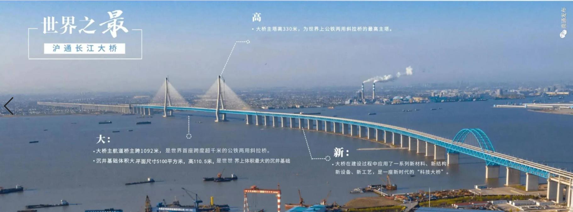 沪苏通大桥上的5G信号好使么?背后是江苏企业的硬件支撑