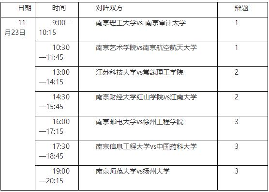 "betway必威88官网注册_风云再起!""金鹰杯""第十届世界华语辩论锦标"