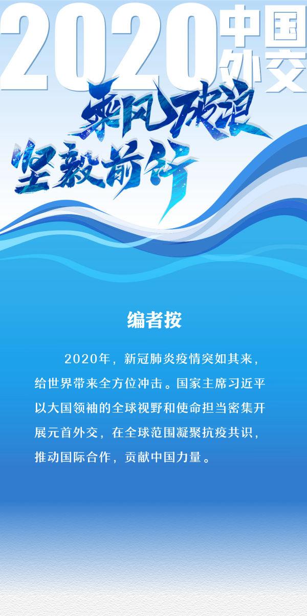 <STRONG>2020年中国外交乘风破浪坚毅前行</STRONG>